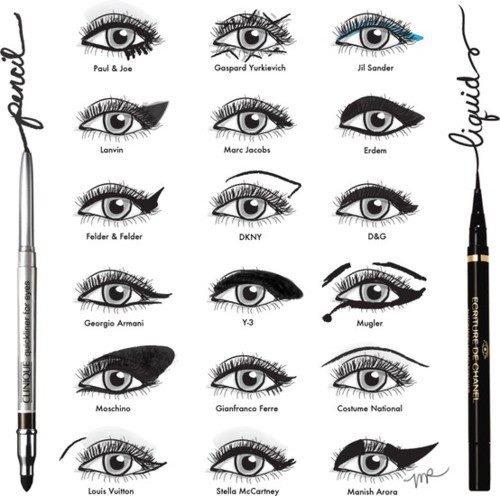 Différentes façons de mettre son eyeliner