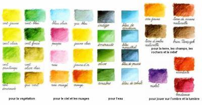 Blog de secrets d aquarelle page 7 l 39 aquarelle est - L harmonie des couleurs ...
