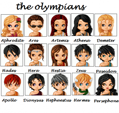 the olympian gods and godessess The olympians the olympians are a group of 12 gods who ruled after the overthow of the titans zeus won the draw and became the supreme ruler of the gods he is lord of she is the goddess of the hearth, the symbol of the house around which a new born child is carried before it is received into the family each city.