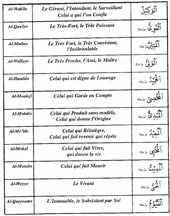 les 99 noms d 39 allah l 39 islam la voie du paradis inchaallah. Black Bedroom Furniture Sets. Home Design Ideas