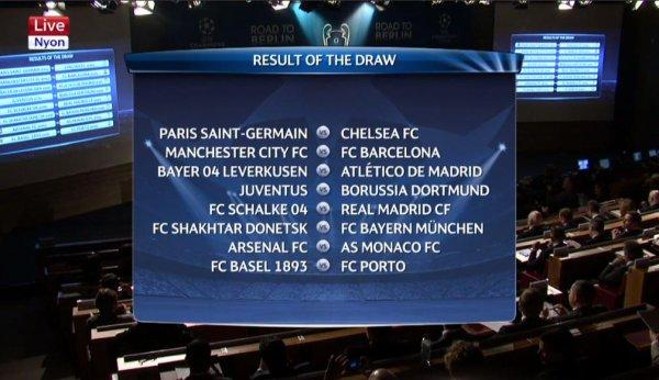 Ligue des Champions 2014-2015 : tirage au sort des huiti�mes de finale