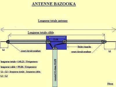 antenne bazooka 16ld309. Black Bedroom Furniture Sets. Home Design Ideas