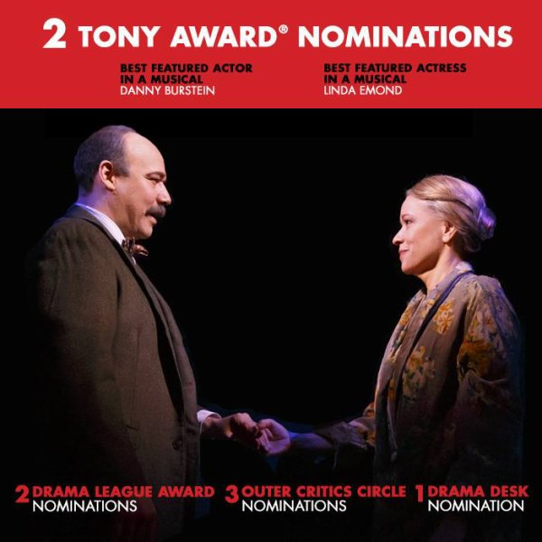 2 TONY AWARDS NOMINATIONS POUR CABARET