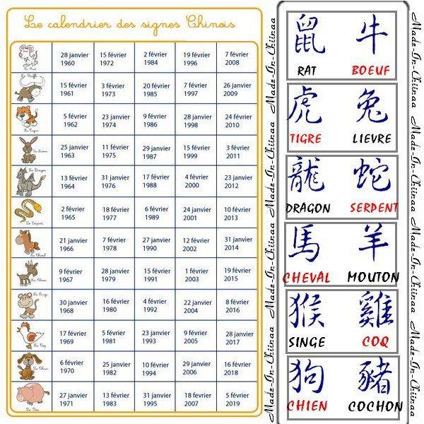 calendrier chinois regardez votre date de naissance et vous saurez votre signe chinois ne. Black Bedroom Furniture Sets. Home Design Ideas