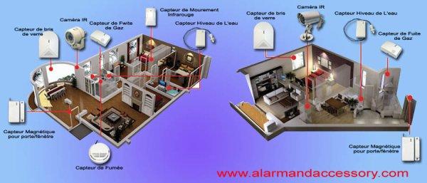 comment choisir et acheter les syst mes d 39 alarme sans fil carymart. Black Bedroom Furniture Sets. Home Design Ideas