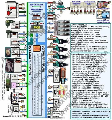 Bosch map sensor wiring diagram new 39362259 bosch lambda sensors catalogue swarovskicordoba Image collections