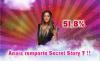 Anais remporte Secret Story 7 !!