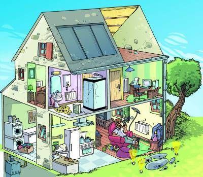 Blog de prevention sp prevention for Pieces d une maison