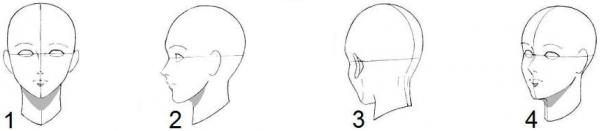 comment dessiner quelqu'un de profil