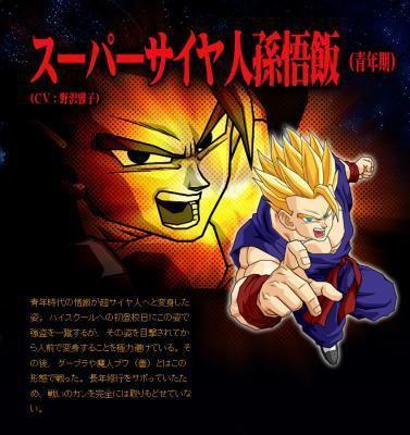 Dragon ball sangohan ado super sayen shaadoow 39 s univers - Sangohan ado super sayen 3 ...
