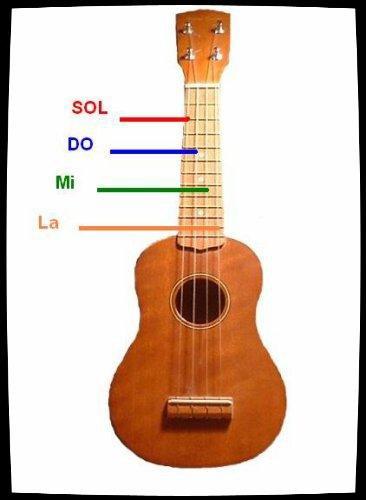 Au cours de guitare tout est permis french Part 4