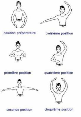Blog de dancewithme76 page 4 dancewithme76 for Exercices barre danse classique