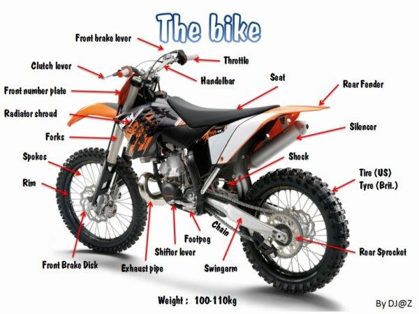 Bike Part Descriptions Motocross Bike Parts