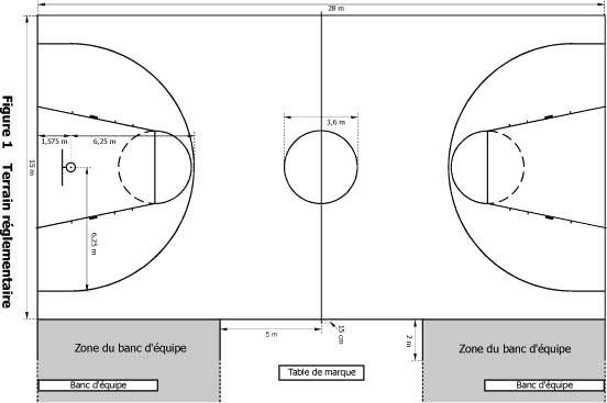 dimension terrain de basket arbitrage basketball. Black Bedroom Furniture Sets. Home Design Ideas