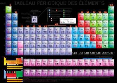 Tableau de classification p riodique des elements for V tableau periodique