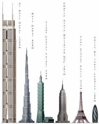 4eme plus haute tour du monde tpe sur la tour eiffel for Les plus grandes tours du monde