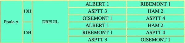 Tirage des poules du championnat des clubs : Notre premi�re �quipe en D1 :