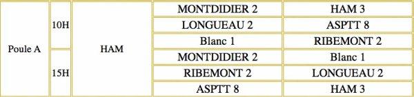 Tirage des poules du championnat des clubs : Notre deuxi�me �quipe en D4 :