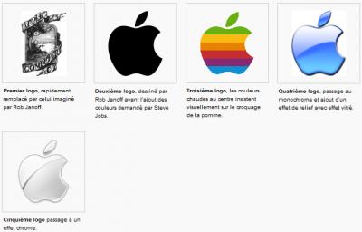 Evolution du Logo Apple Voici L'évolution du Logo
