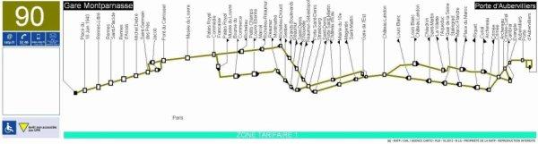 Plan du bus ratp 90 de gare montparnasse porte d - Porte d aubervilliers plan ...