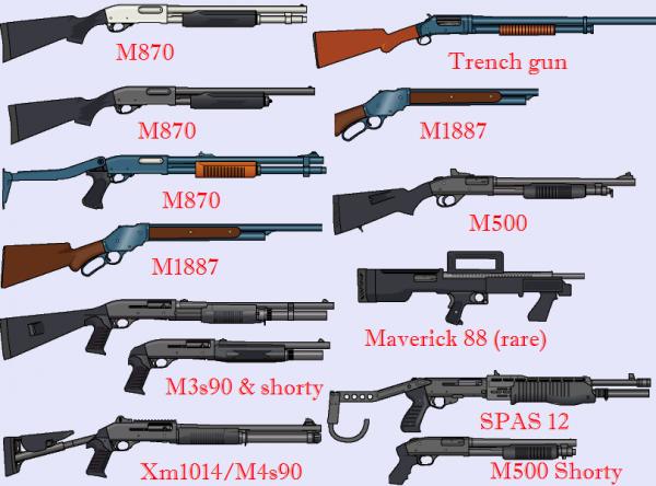 (achat groupé et partie) fusil a pompe SHOTGUNS 3114607329_1_3_me01IK7O