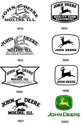 860109861 Evolution Du Logo John Deere Au Fil Des Annees