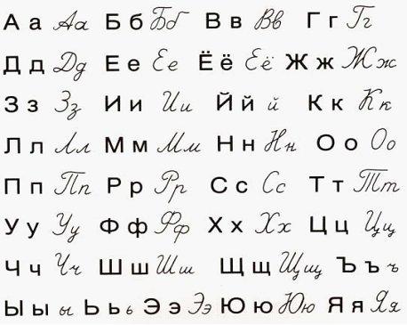 Variante russe et bulgare