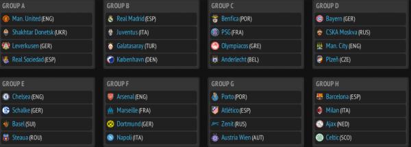 Les groupes pour la Ligue Des champions