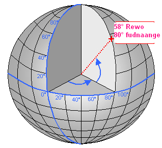 Jamminooji Leydi ( Coordonnées terrestres)