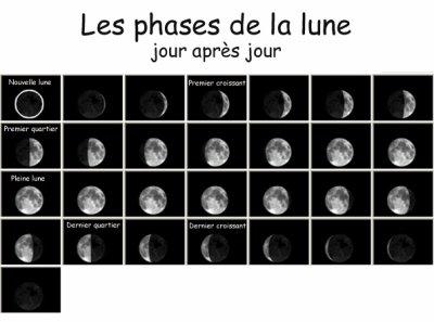 Cycle lunaire octobre - Date pleine lune octobre 2017 ...