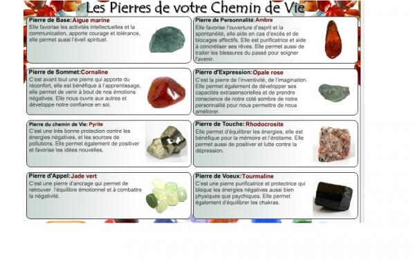 Calculer les Pierres de votre Chemin de Vie 3231901335_1_4_cDfGcmqA