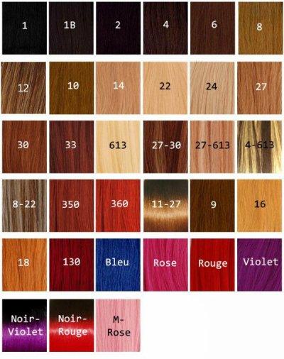 tout savoir tableau des couleurs peut pr s la photo fausse les couleurs blog de. Black Bedroom Furniture Sets. Home Design Ideas