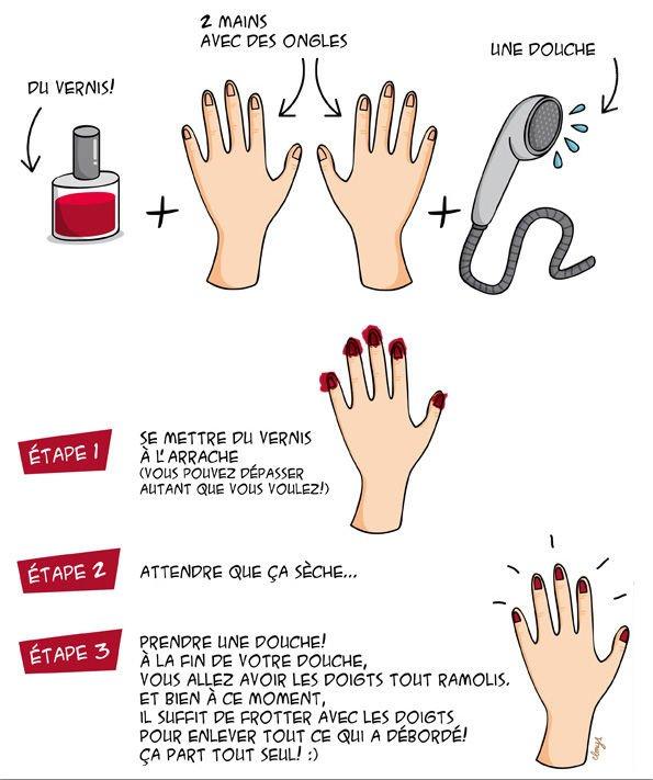 Astuces et id es pour nos ongles kiroya modele - Idee de vernis facile ...