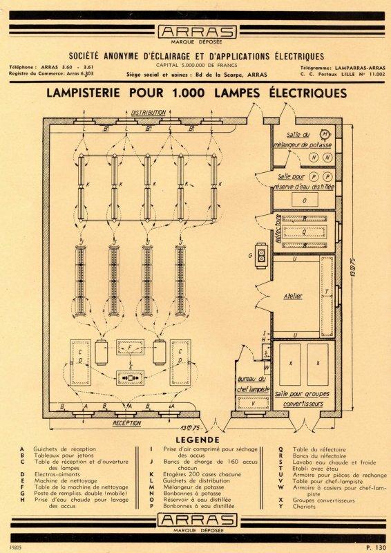 Les lampisteries des mines organisation et fonctionnement toute une passi - Historique des lampes ...
