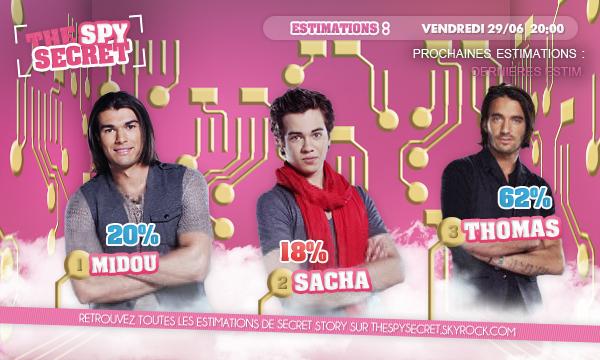 Secret Story 6 : Estimations des nominations : Midou - Sacha - Thomas. www.TheSpySecret.skyrock.com