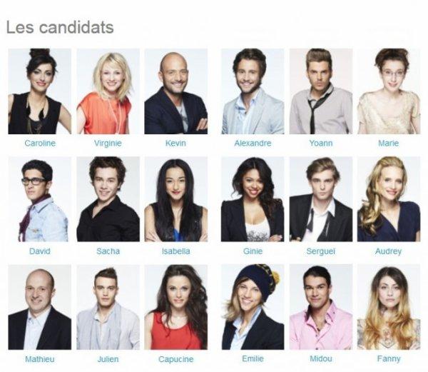 Les Candidats de Secret Story 6