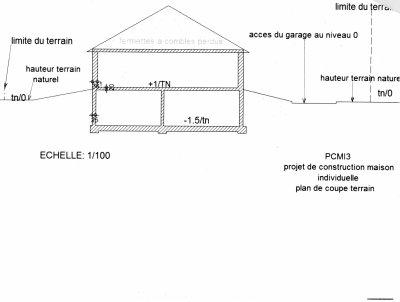 Blog De Projet De Notre Maison Projet De Maison