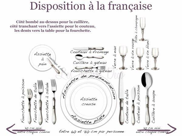 service de table a la francaise