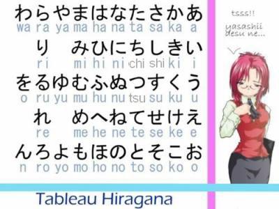 ひらがな  Hiragana