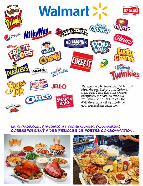Fast Food Chaine