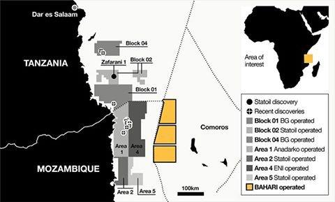 Exploration pétrolière : Environ 6 millions de dollars pour un programme d'un an