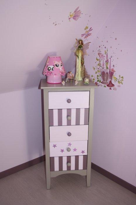 Blog de bidouillesylvie la r novation de meubles sans - Peinture meuble sans decapage ...