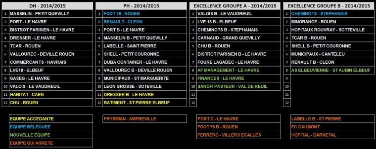3605 - Calendrier VALOIS B S�niors - Saison 2014/2015