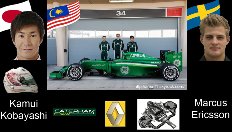 > 11] Caterham CT04