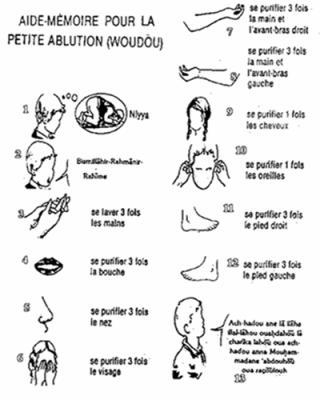comment faire ablution