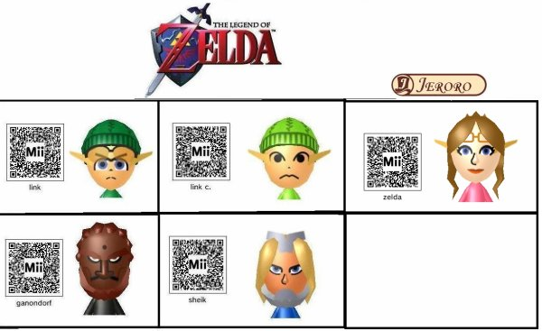 comment faire zelda en mii