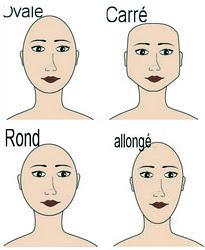 Coupe de cheveux court visage rond 2014 l oreal coiffure belgique à Angers Salon bubpa