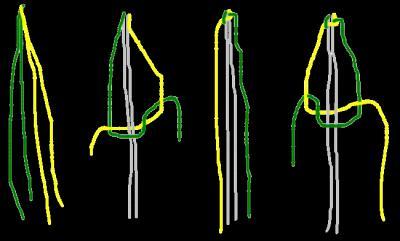 Comment faire du macram bracelets br siliens friendship brac - Comment faire du macrame ...
