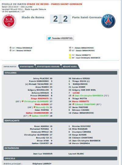 2014 Ligue 1 J01  REIMS PSG 2-2, le 08/08/2014