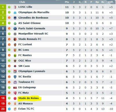2014 Ligue 1 J05 REIMS TOULOUSE 2-0, les + du Blog,  15/09/2014